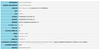 HTC Desire P and Desire Q have been given regulatory approval