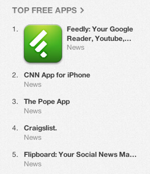Feedly is the top free app at the Apple App Store