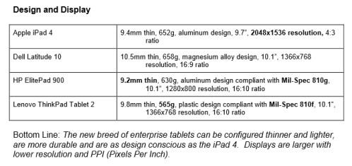 Windows Tablets in the Enterprise