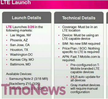 This leaked document reveals T-Mobile's first LTE markets and devices