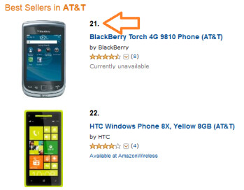 The top ranking 'Berry on Amazon's Top 100 for AT&T is the BlackBerry Torch