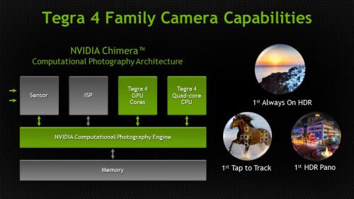Chimera is a powerful and open photographic engine