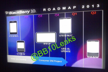 This BlackBerry 10 roadmap shows a tablet and a phablet