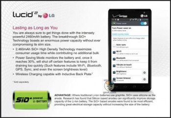 The LG Lucid 2 and information about its 2460mAh battery