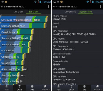 The Lenovo IdeaPhone K900 edges out the Samsung Galaxy S4