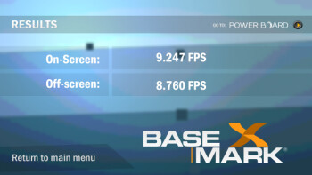 Galaxy S4 scores on Basemark X 1.0