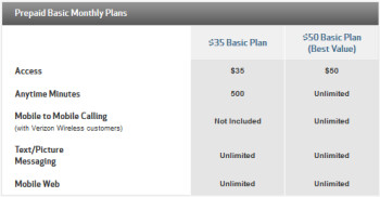 Check out Verizon's new $35 pre-paid plan for featurephones