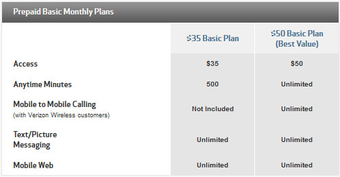 Check out Verizon's new $35 pre-paid plan for featurephones - Verizon offers new $35 pre-paid plan for featurephone users