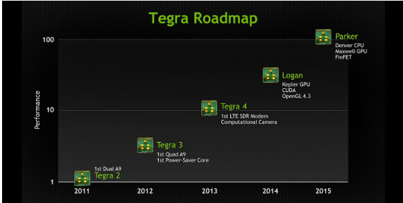 """Nvidia shows off Tegra 5 running Battlefield, bashes iPad for its """"vintage 1999"""" graphics"""