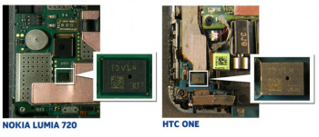 The HTC One allegedly is using the same patented technology found on the Nokia Lumia 720
