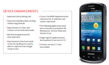 An update is coming to the Samsung Stratosphere