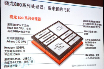 Qualcomm Snapdragon 800 going into mass production in late May