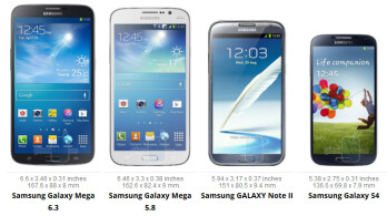 This chart shows that the device in the picture is not a Samsung Galaxy Mega model