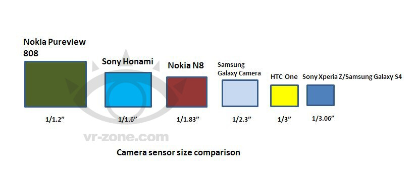 Sony Honami cameraphone detailed further: glass/metal body, larger sensor than the Nokia N8