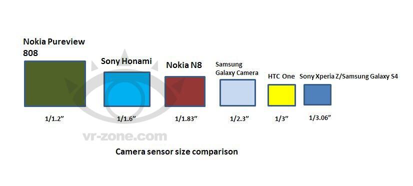 NWT Rear Camera Lens Tempered Glass Film For ZTE AXON Mini