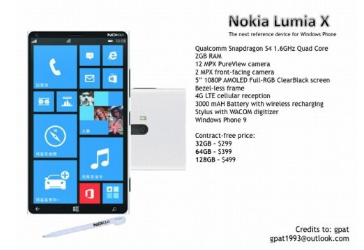 Concept of Nokia Lumia phablet, image courtesy of gpat1993@outlook.com - Nokia said to be shopping for carrier to have exclusive on hero phone; 6 inch phablet coming?