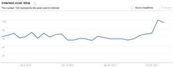 Interest in the Nokia Lumia 920 surged after the ad was released
