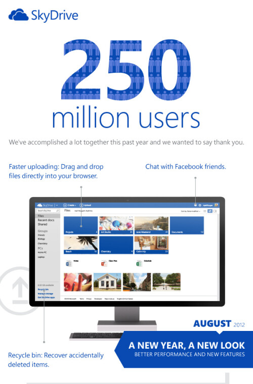 Microsoft SkyDrive cloud storage platform hits 250 million users