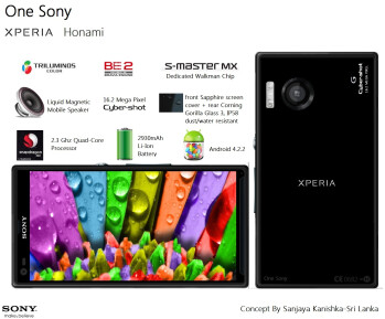 "Sony i1 aka Honami cameraphone to land unlocked in the US this fall, alongside the 6.44"" Togari phablet"