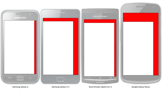 """Smartphone buyers prefer an ever-larger screen - 4.5"""" takes over 4.3"""" as the sweet spot"""
