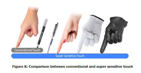 Super sensitive touch