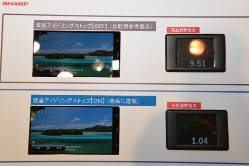 IGZO displays are brighter, with lower reflectance, on top of the frugal power draw
