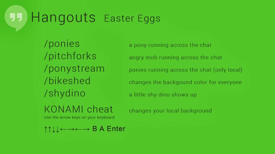 Google+ Hangouts has some fun Easter eggs