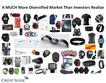 A montage of wearable technology from Credit Suisse