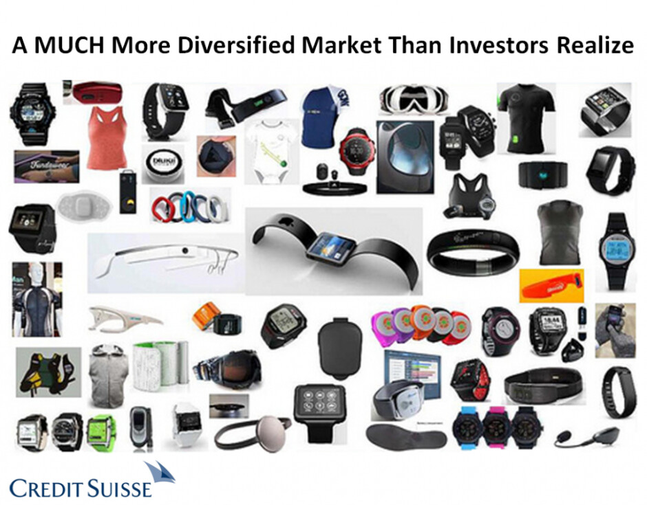 A montage of wearable technology from Credit Suisse - Credit Suisse is bullish on wearable tech