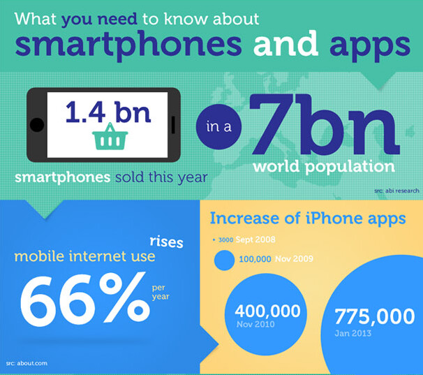 App download infographic