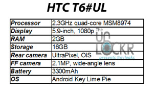 Leaked specs for the HTC T6
