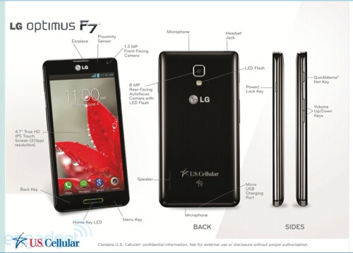 LG Optimus F7 on US Cellular