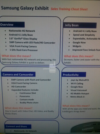 Leaked 'Cheat Sheets' reveal the two new models coming to MetroPCS