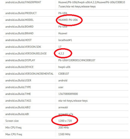 The Huawei Ascend P6 went through the Gfxbenchmark site - Huawei Ascend P6 gets benchmarked