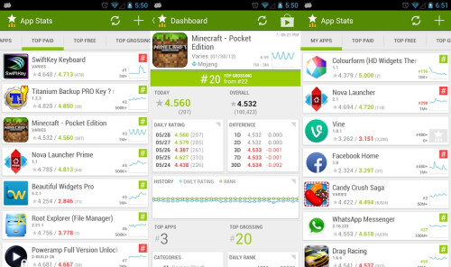 App Stats - Android - Free