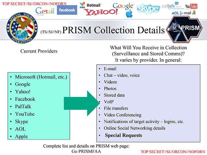 NSA's PRISM reported to gather data from Google, Facebook, Apple and more, but all deny involvement