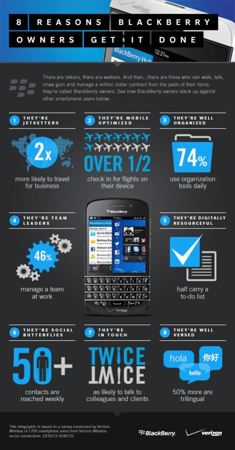 "8 Reasons BlackBerry Owners Get It Done - Verizon Insider shows ""8 Reasons BlackBerry Owners Get It Done"""