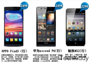 The Huawei Ascend P6 gets its price leaked