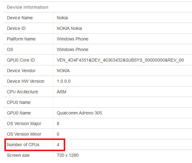 Nokia is apparently testing a quad-core Lumia model - Quadcore powered Nokia Lumia shows up on GFXBench