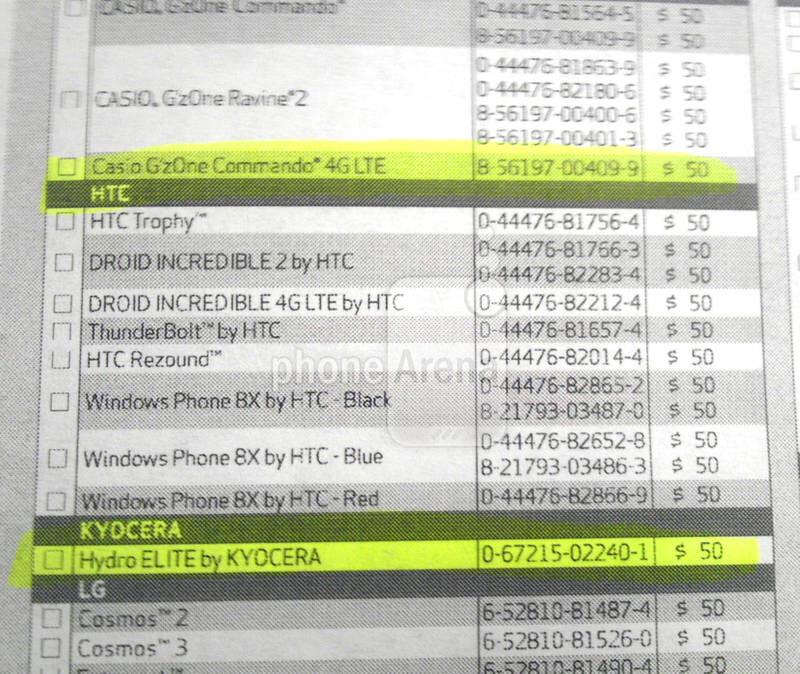Kyocera Hydro Elite and G'zOne Commando 4G LTE coming to Verizon - Rugged Kyocera Hydro Elite and Casio G'zOne Commando 4G LTE appear in Verizon rebate form