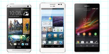 Huawei Ascend D2 surprisingly scores as best 1080p LCD display, beats HTC One, Sony Xperia Z