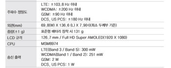 Samsung manual confirms existence of Snapdragon 800 S4