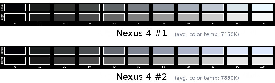 Here is why some Nexus 4 models have slightly different screens