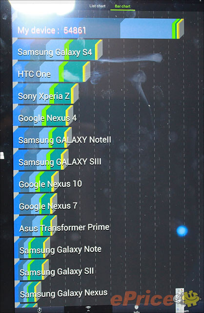 Samsung ATIV Q AnTuTu score shatters all records: Core i5 benchmarked