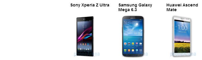 Sony Xperia Z Ultra vs Galaxy Mega 6.3 vs Ascend Mate: specs comparison of the Goliaths
