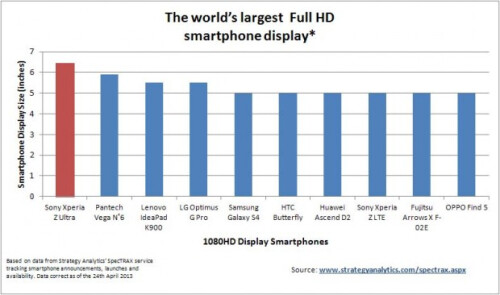 The world's largest Full HD smartphone display