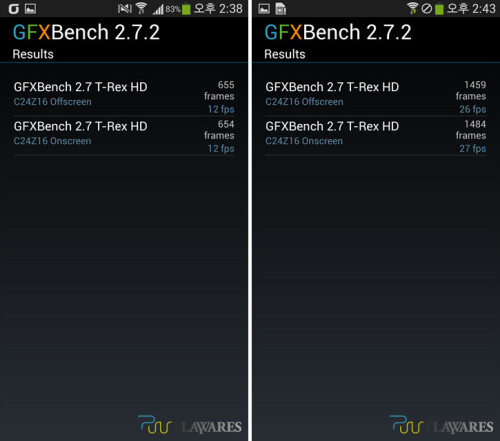 GFX Bench 2.7 - Exynos 5 Octa vs Snapdragon 800