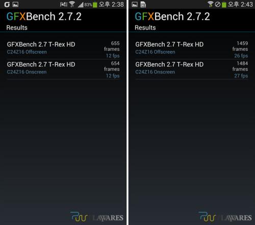 GFX Bench 2.7 - Exynos 5 Octa vs Snapdragon 800