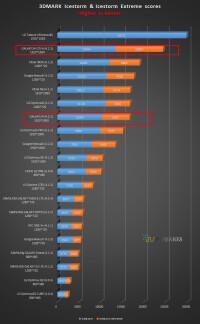 Samsung-galaxy-s4-snapdragon-800-benchmark-4