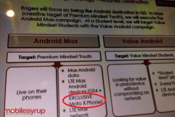 Leaked Rogers memo shows the Motorola Moto X coming to Rogers as an exclusive in the country